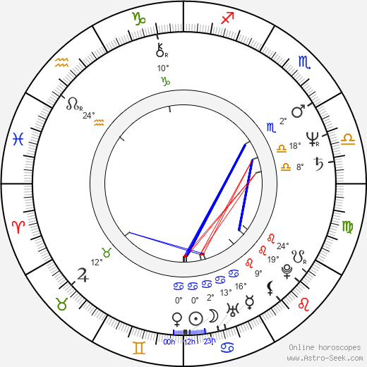Graham Greene birth chart, biography, wikipedia 2017, 2018