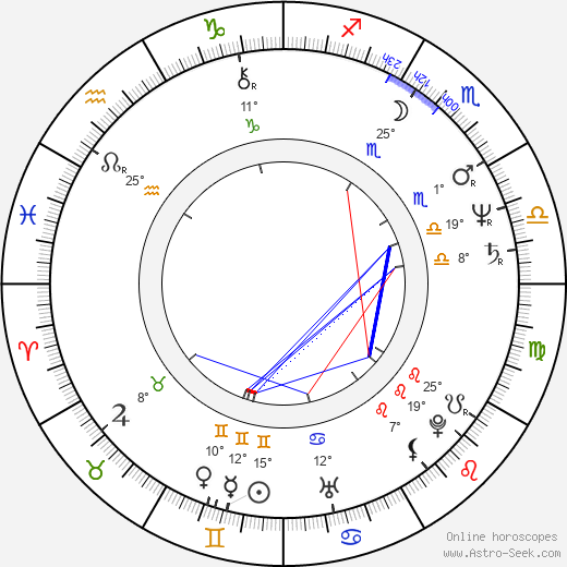 Harvey Fierstein birth chart, biography, wikipedia 2020, 2021