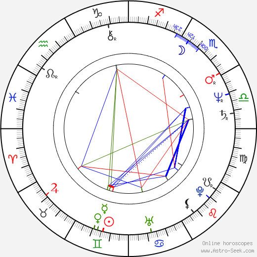 Harvey Fierstein birth chart, Harvey Fierstein astro natal horoscope, astrology