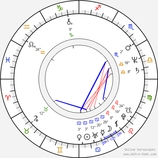Jan Munroe birth chart, biography, wikipedia 2019, 2020