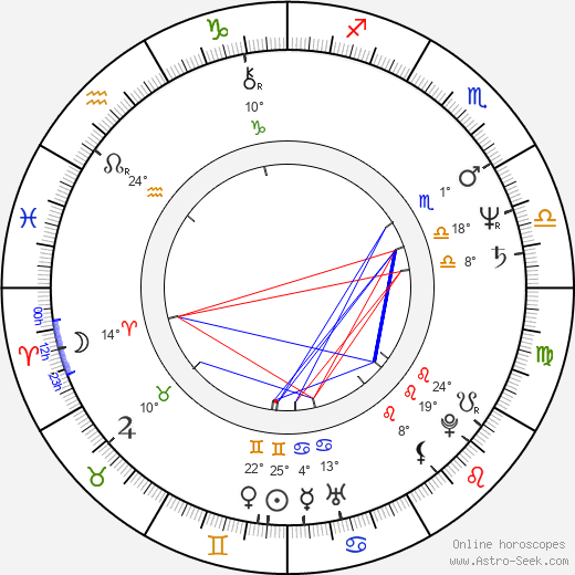 Leena Peltonen birth chart, biography, wikipedia 2017, 2018