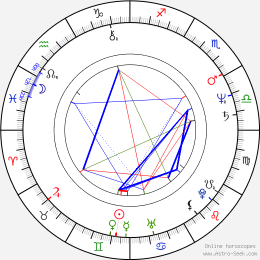 Lidiya Bobrova tema natale, oroscopo, Lidiya Bobrova oroscopi gratuiti, astrologia