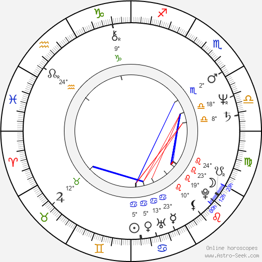 Michael Mayer birth chart, biography, wikipedia 2017, 2018