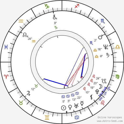 Michael Mayer birth chart, biography, wikipedia 2018, 2019