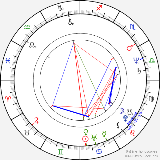 Michael Mayer astro natal birth chart, Michael Mayer horoscope, astrology
