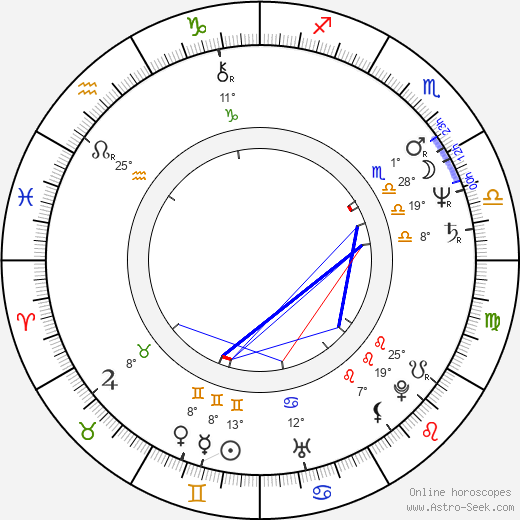 Parker Stevenson birth chart, biography, wikipedia 2019, 2020