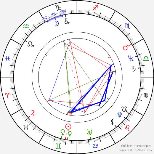 Paul Chevillard astro natal birth chart, Paul Chevillard horoscope, astrology