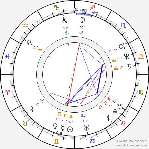 Peter Fischli birth chart, biography, wikipedia 2019, 2020