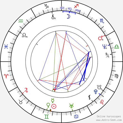 Peter Fischli astro natal birth chart, Peter Fischli horoscope, astrology
