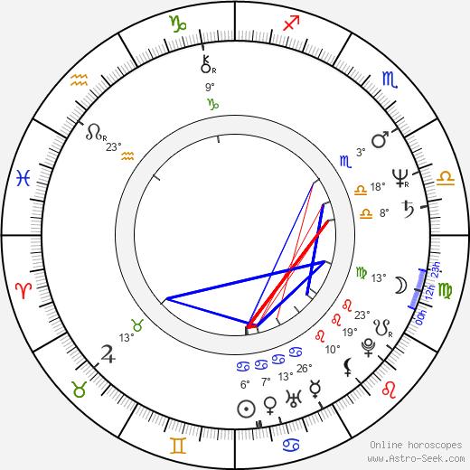 Ray Ashcroft birth chart, biography, wikipedia 2020, 2021