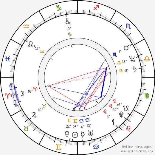 Salvador Pineda birth chart, biography, wikipedia 2019, 2020