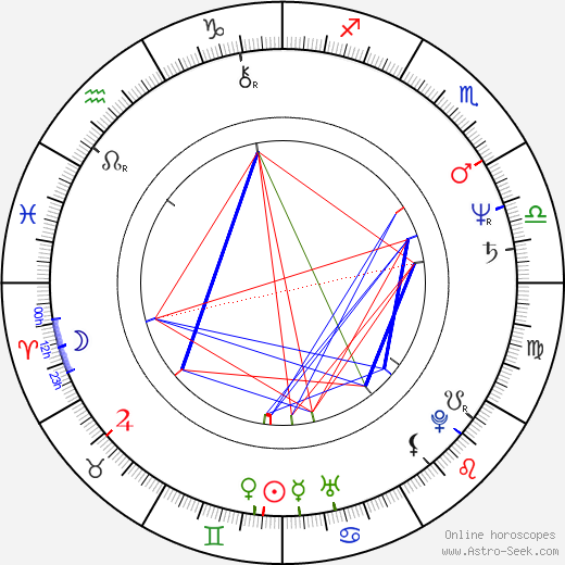 Salvador Pineda astro natal birth chart, Salvador Pineda horoscope, astrology