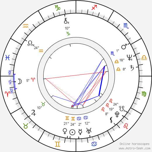 Sandra Cassel birth chart, biography, wikipedia 2018, 2019