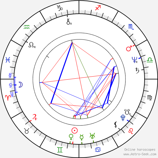 Sandra Cassel tema natale, oroscopo, Sandra Cassel oroscopi gratuiti, astrologia