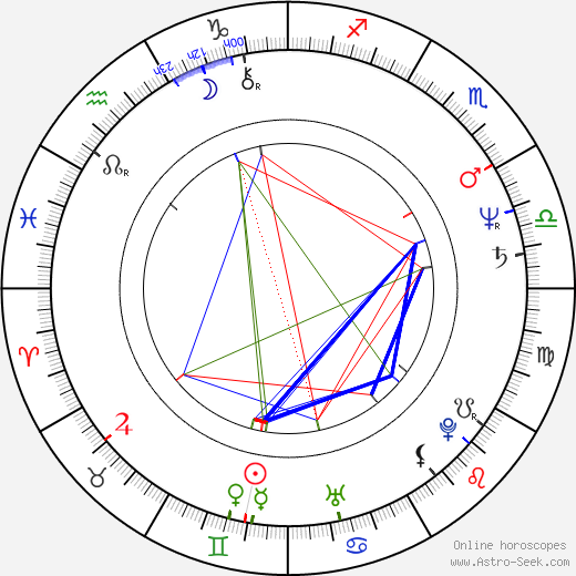 Štefan Mandžár tema natale, oroscopo, Štefan Mandžár oroscopi gratuiti, astrologia
