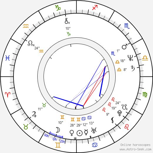 Steve M. Clark birth chart, biography, wikipedia 2020, 2021