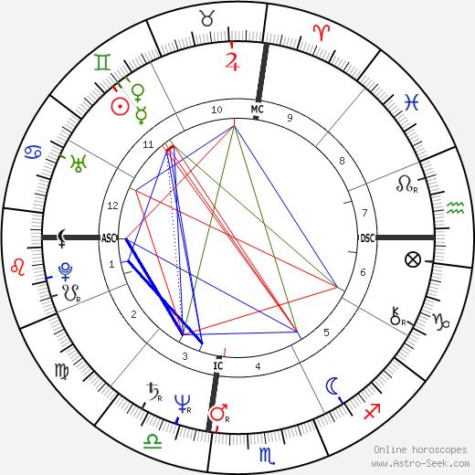 Tammy Lea Marihugh tema natale, oroscopo, Tammy Lea Marihugh oroscopi gratuiti, astrologia