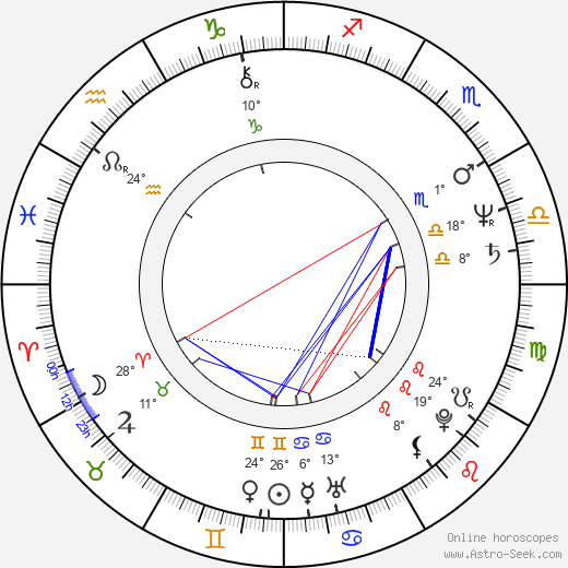 Trish McAdam birth chart, biography, wikipedia 2020, 2021