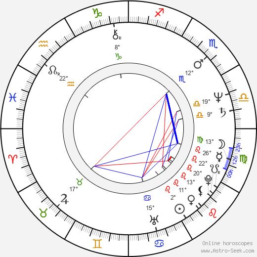 Eddie Marrero birth chart, biography, wikipedia 2020, 2021