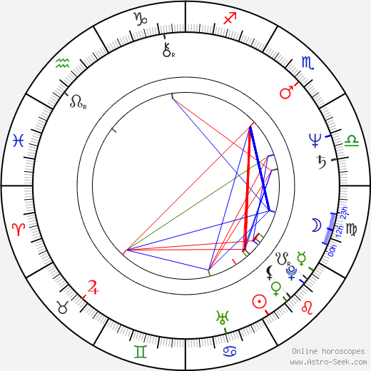 Eddie Marrero birth chart, Eddie Marrero astro natal horoscope, astrology