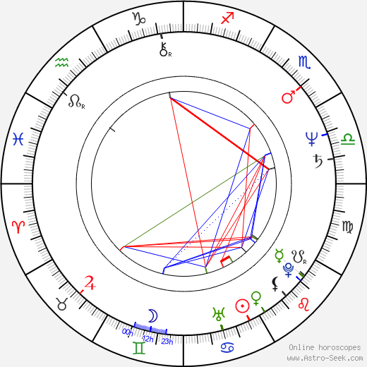 Eggert Þorleifsson tema natale, oroscopo, Eggert Þorleifsson oroscopi gratuiti, astrologia