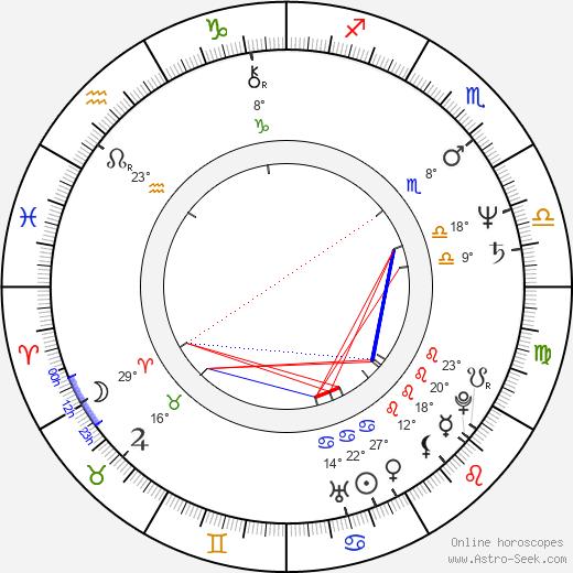 Eric Laneuville birth chart, biography, wikipedia 2018, 2019