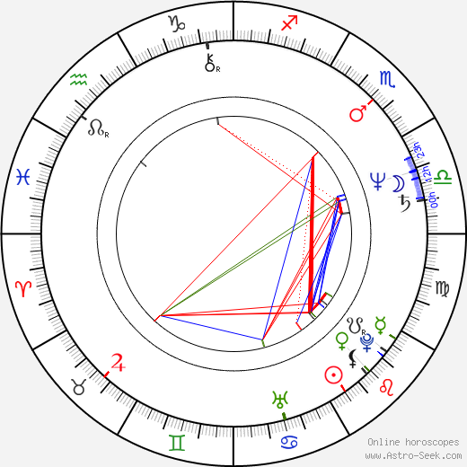 Jacek Bursztynowicz день рождения гороскоп, Jacek Bursztynowicz Натальная карта онлайн