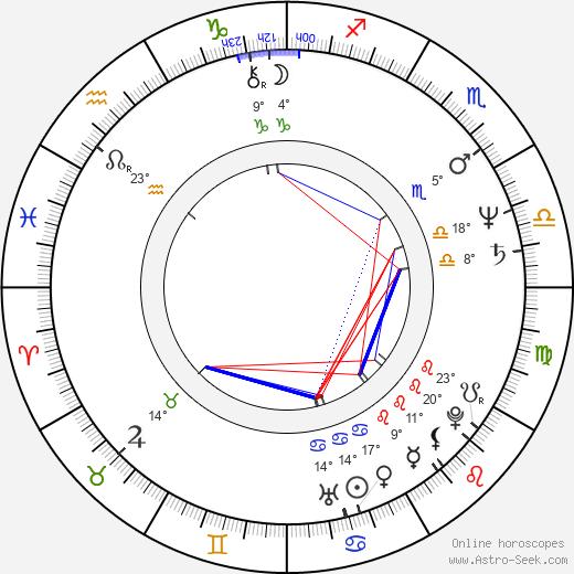 Jennifer Savidge birth chart, biography, wikipedia 2020, 2021