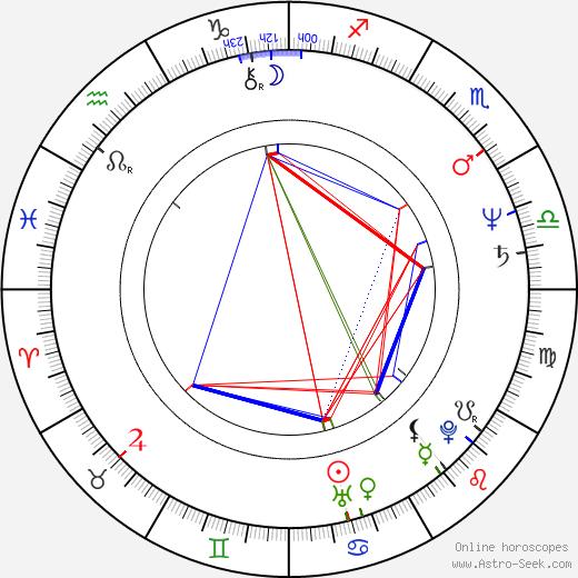 Jennifer Savidge birth chart, Jennifer Savidge astro natal horoscope, astrology
