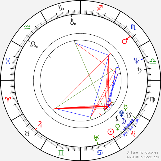 Jiří Pištěk birth chart, Jiří Pištěk astro natal horoscope, astrology