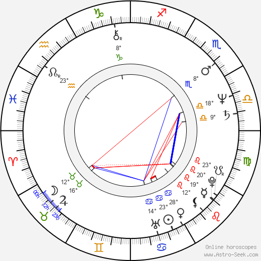Johnny Thunders birth chart, biography, wikipedia 2019, 2020