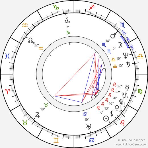 Julian Neil birth chart, biography, wikipedia 2019, 2020