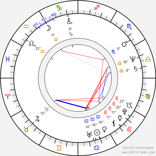 Karen Shakhnazarov birth chart, biography, wikipedia 2020, 2021