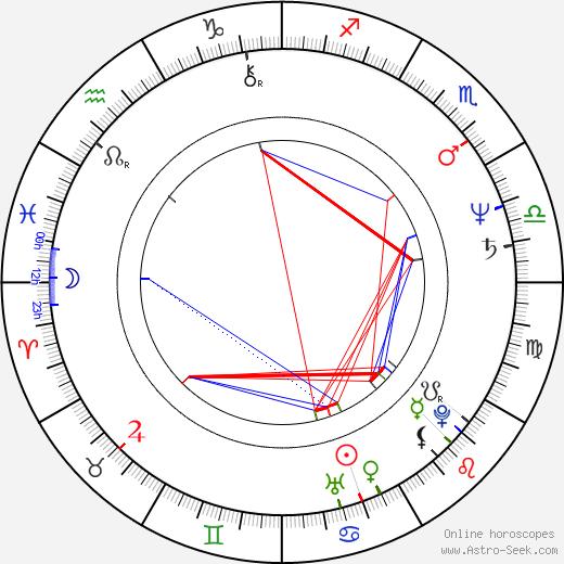 Liz Mitchell astro natal birth chart, Liz Mitchell horoscope, astrology