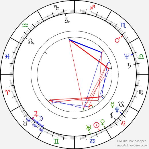 Marc Esposito день рождения гороскоп, Marc Esposito Натальная карта онлайн