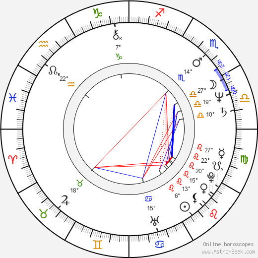 Marie Panayotopoulos-Cassioutou birth chart, biography, wikipedia 2020, 2021
