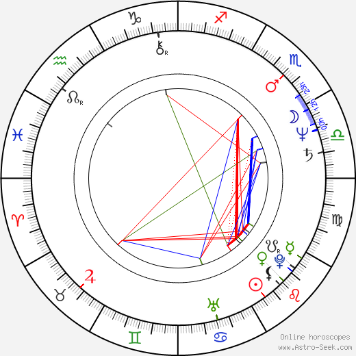 Marie Panayotopoulos-Cassioutou birth chart, Marie Panayotopoulos-Cassioutou astro natal horoscope, astrology