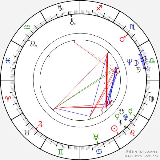 Monique van de Ven birth chart, Monique van de Ven astro natal horoscope, astrology