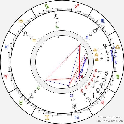 Roxanne Hart birth chart, biography, wikipedia 2018, 2019