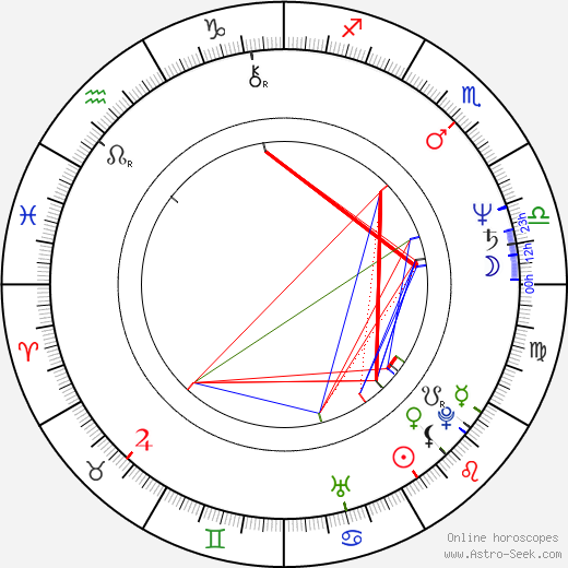 Roxanne Hart astro natal birth chart, Roxanne Hart horoscope, astrology