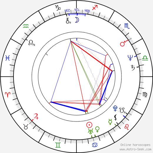 Sebastiano Sanzarello birth chart, Sebastiano Sanzarello astro natal horoscope, astrology