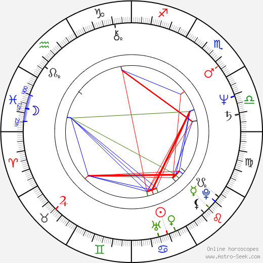 Stephen Lang birth chart, Stephen Lang astro natal horoscope, astrology
