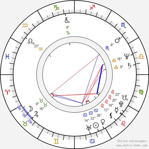 Terry O'Quinn birth chart, biography, wikipedia 2019, 2020