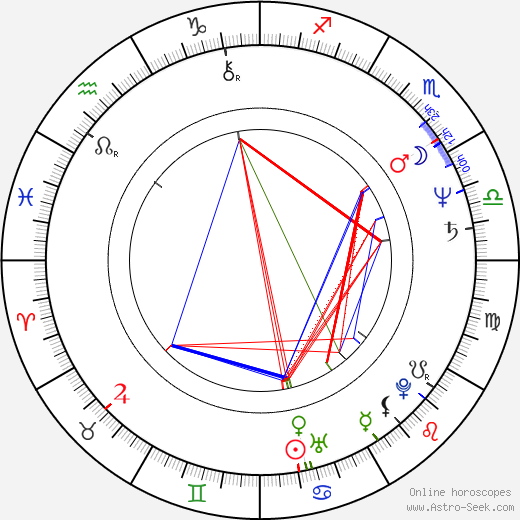 Tomy Wigand birth chart, Tomy Wigand astro natal horoscope, astrology