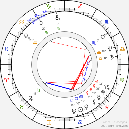 Tony Kaye birth chart, biography, wikipedia 2020, 2021