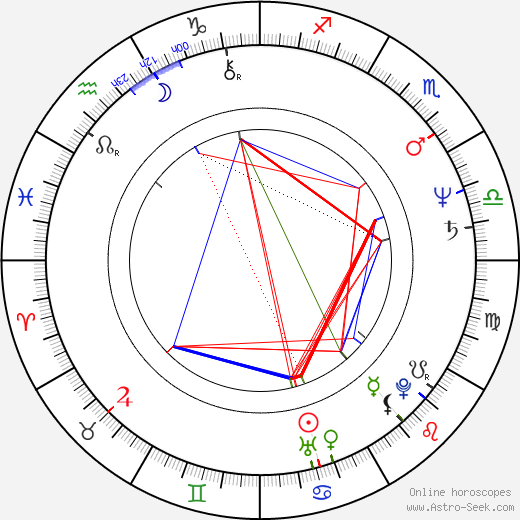 Tony Kaye birth chart, Tony Kaye astro natal horoscope, astrology