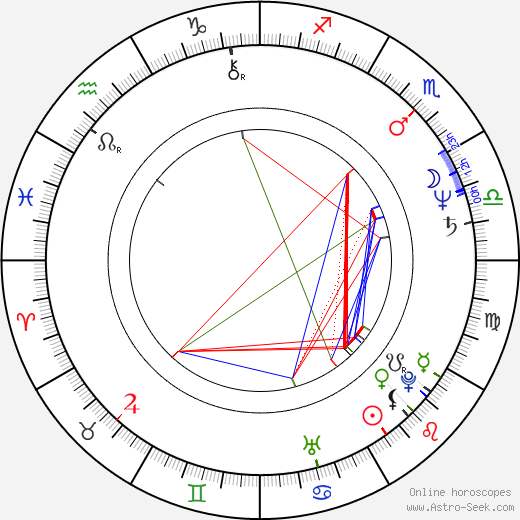 Wendy Hughes astro natal birth chart, Wendy Hughes horoscope, astrology