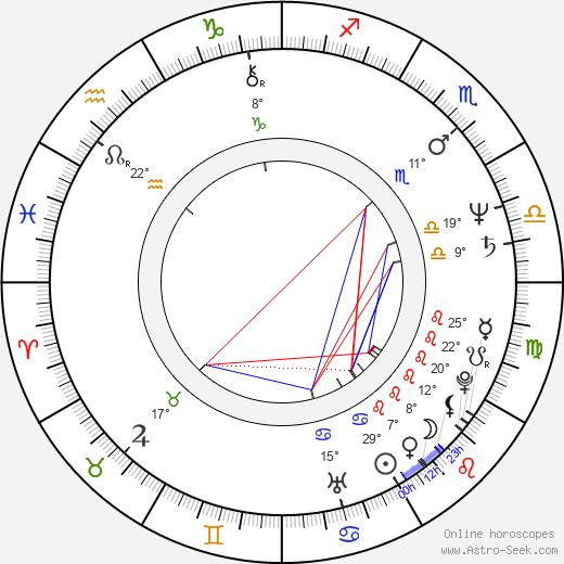 Willaim Rodney Averitt birth chart, biography, wikipedia 2019, 2020