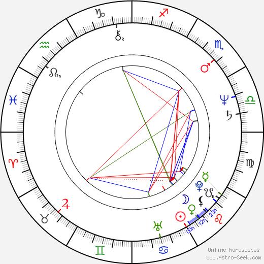 Willaim Rodney Averitt birth chart, Willaim Rodney Averitt astro natal horoscope, astrology