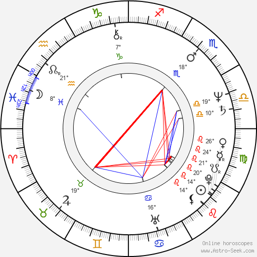 Alexei Sayle birth chart, biography, wikipedia 2019, 2020